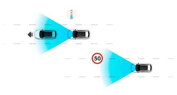 Nuevo Hyundai i20 seguridad avanzada