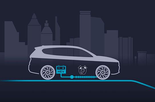 Nuevo Hyundai Santa Fe Híbrido Eléctrico sistema de frenada regenerativa