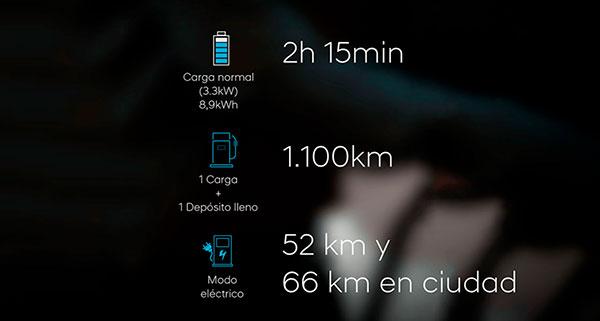 Hyundai IONIQ Híbrido Enchufable opciones de carga